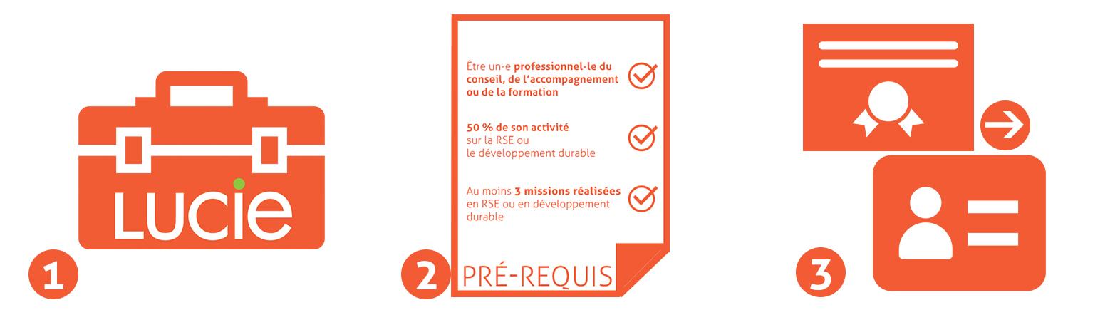 3-etapes-consultants