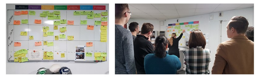 tableau de post-its et stand-up meeting Infotrafic