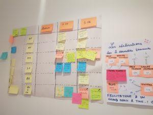 Tableau de suivi de la stratégie digitale