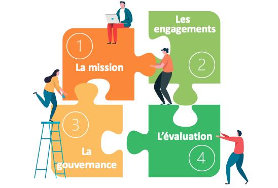 Mission - engagements - gouvernance - évaluation 4 fondamentaux entreprise à mission - Label LUCIE
