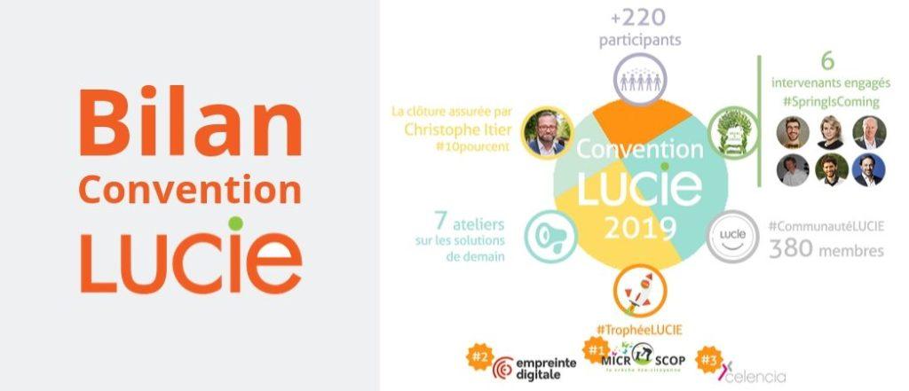 Infographie du bilan de la Convention LUCIE - Label LUCIE